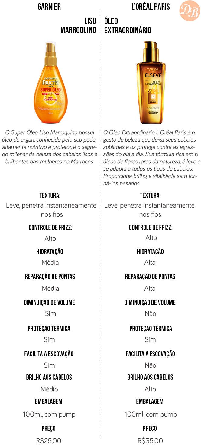 oleo-extraordinario-x-oleo-liso-marroquino
